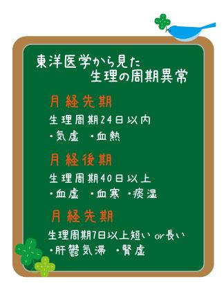 福岡不妊症の鍼灸治療