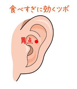 耳ツボダイエット 福岡