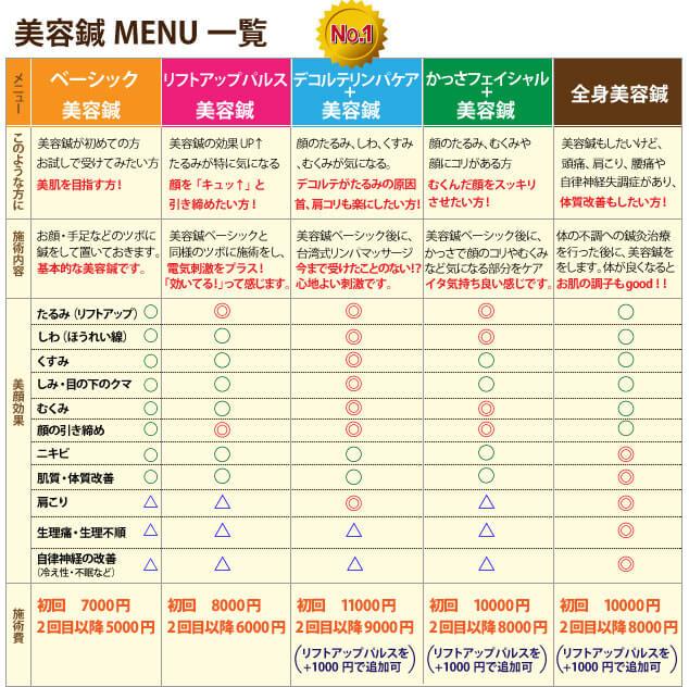福岡の美容鍼メニュー