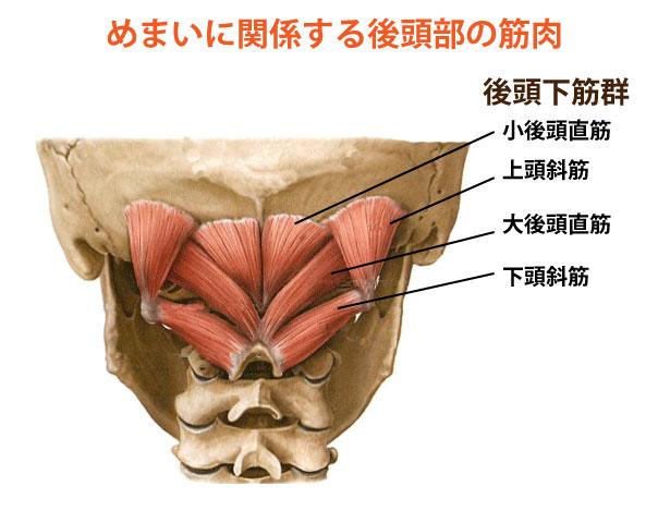 引っ張られるめまいの鍼灸治療