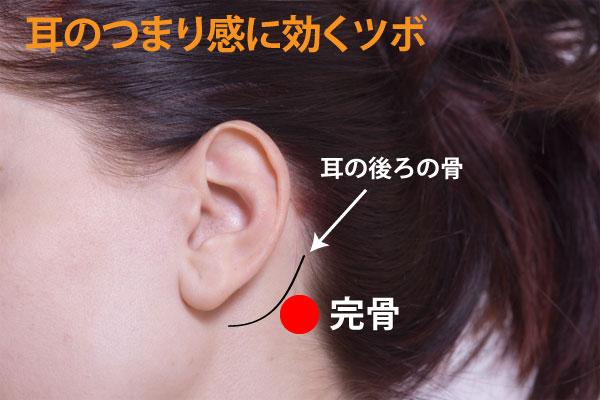 耳のつまり(耳閉感)に効くツボ