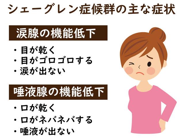 シェーグレン症候群の症状