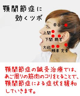 顎関節症に効くツボ
