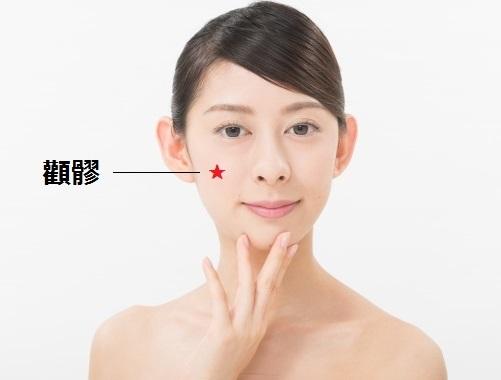 頬の乾燥に効くツボ
